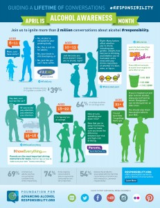 AAM Conversations Infographic FINAL
