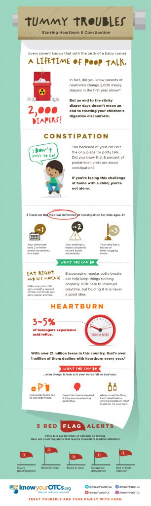 tummytroubles_infographic